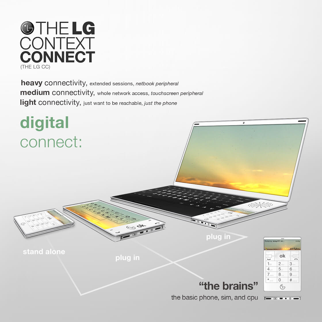crowdspring case study - lg product design