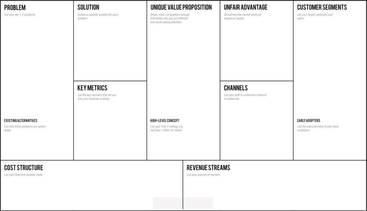 lean canvas one page business plan