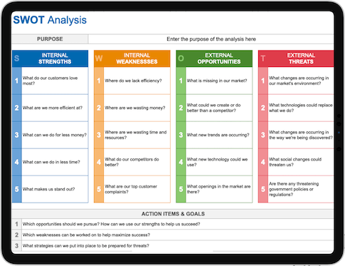 crowdspring free SWOT analysis template for writing a business plan